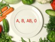 Dieta wg grupy krwi